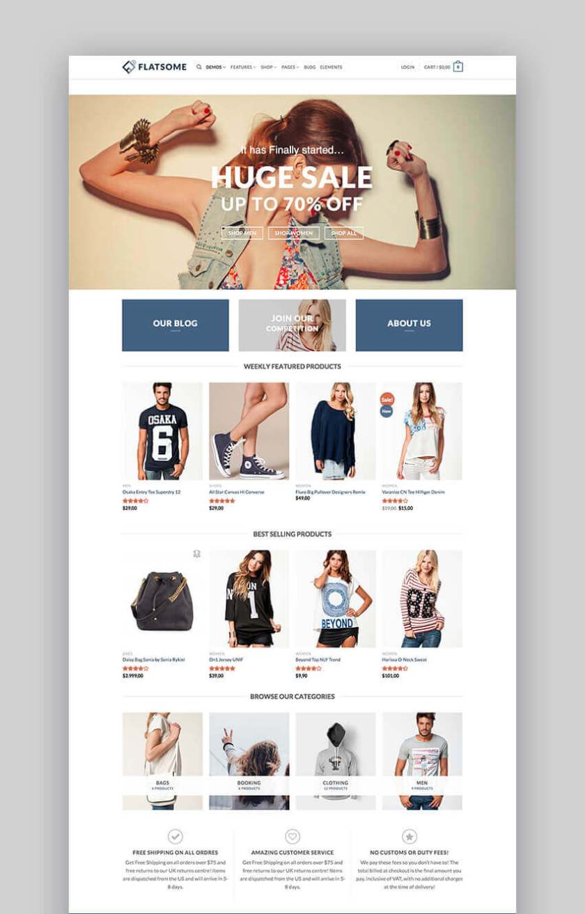 How to Create an eCommerce Store Using WordPress 4