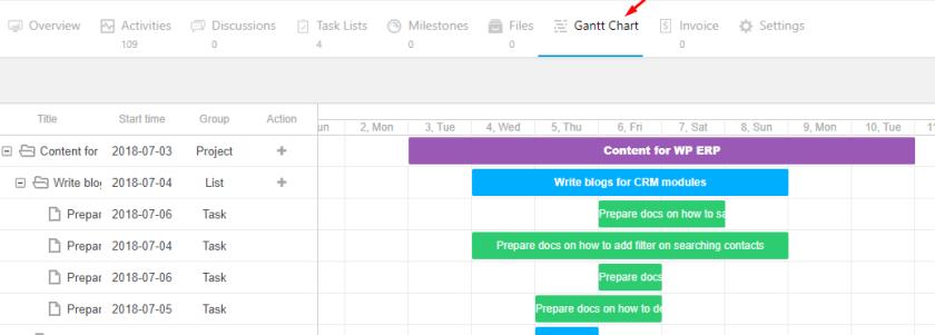 Gantt Chart - WordPress Project Management