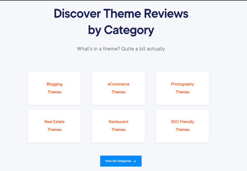 Themes by category