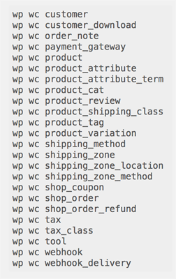 screenshot showing the new WooCommerce CLI powered by the REST API