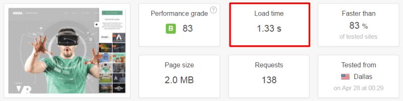 Avada WordPress Theme Speed