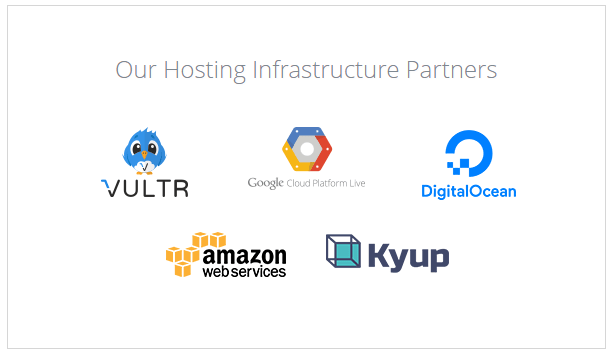 Cloud Infrastructure Providers Cloudways Hosting