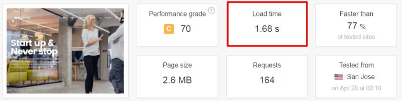 EasyWeb WordPress Theme Speed