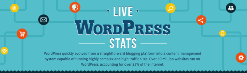 Live WordPress Stats