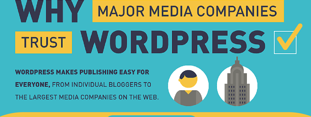 Why WordPress has become the Darling of Media Industry? [Infographic]