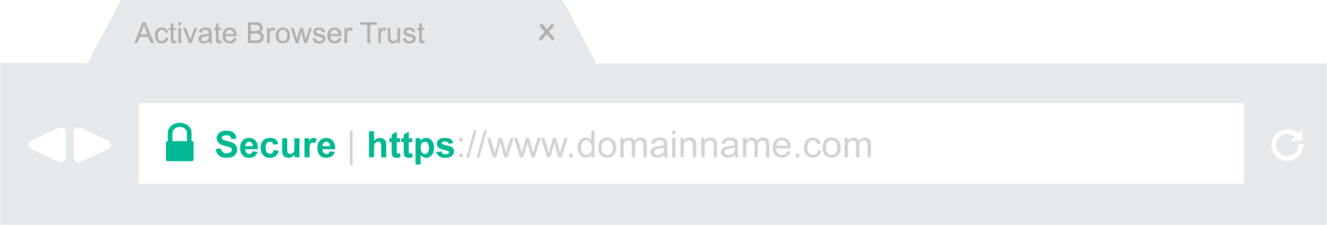 SSL to Remove Not Secure Warning Chrome