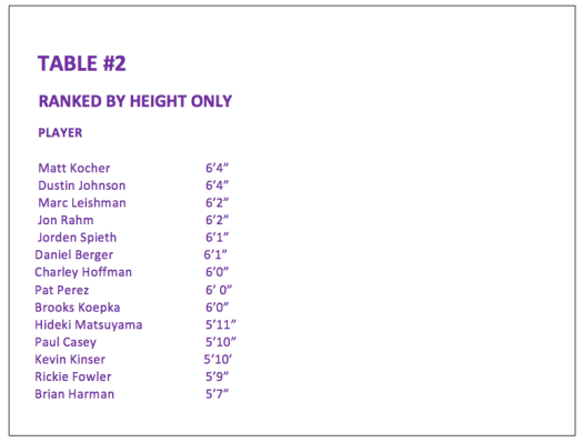 Table_2_Rod_Height