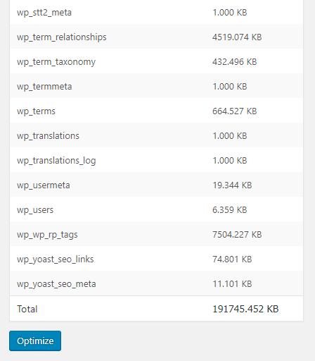 WP Clean Up Database Optimization