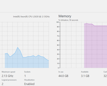 Monitor Performance (CPU, Memeory, File System) Of Wordpress - HW Monitor