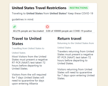 Display Travel Restrictions By Country - World Travel Information