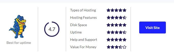 Bluehost vs hostGator -HostGator hosting Review