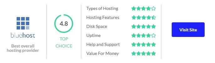 Bluehost vs hostgator -Bluehost hosting review