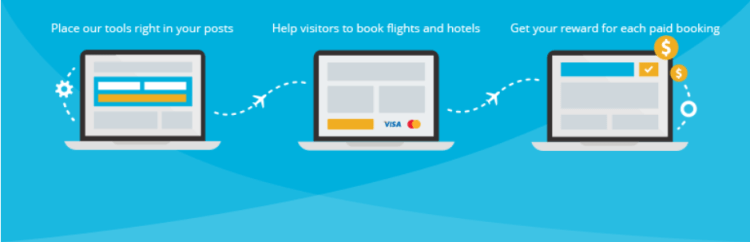 Travelpayouts-free-Hotel-Booking-plugin-WPreviewteam