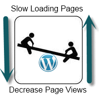 Page Loading Times