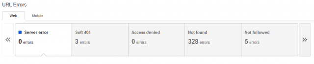 Google Webmaster Tools 404 Page Not Found Crawl Errors