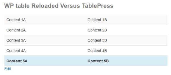 TablePress Plugin for WordPress