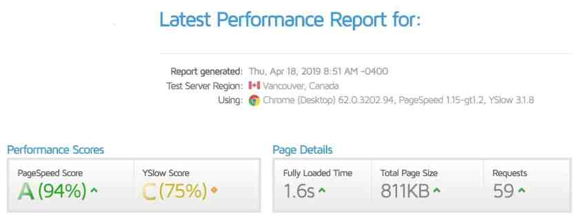 Swift Performance Results