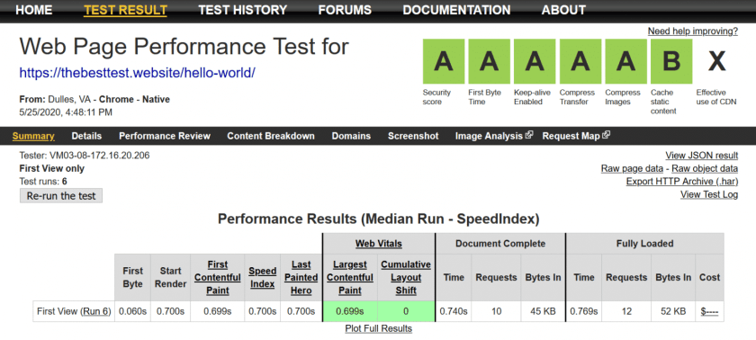 Astra Performance Report