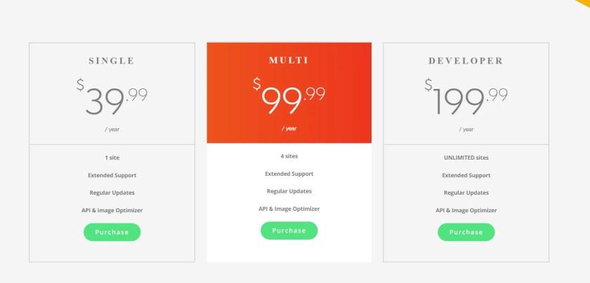 Swift Performance Pricing