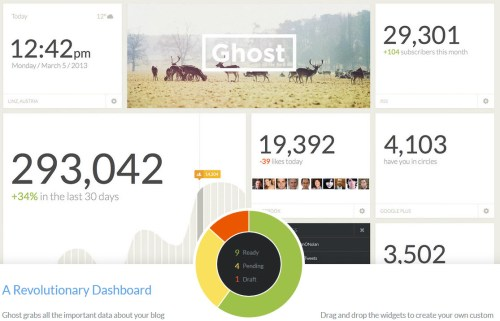 Try Ghost Dashboard