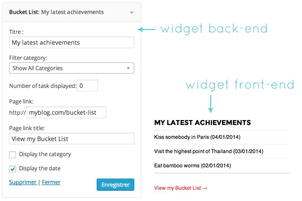 widget
