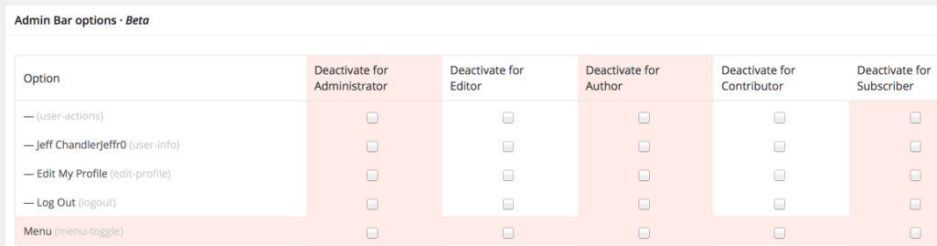 User Roles Support In Adminimize