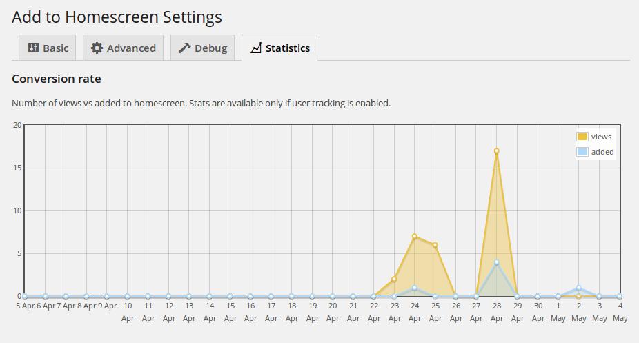 add-to-homescreen-stats