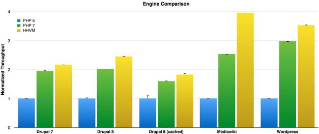 engine-comparison