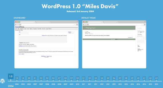 WordPress Time Machine