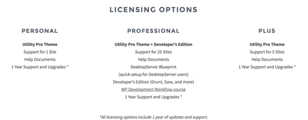 CarrieDilsLicenseOptions