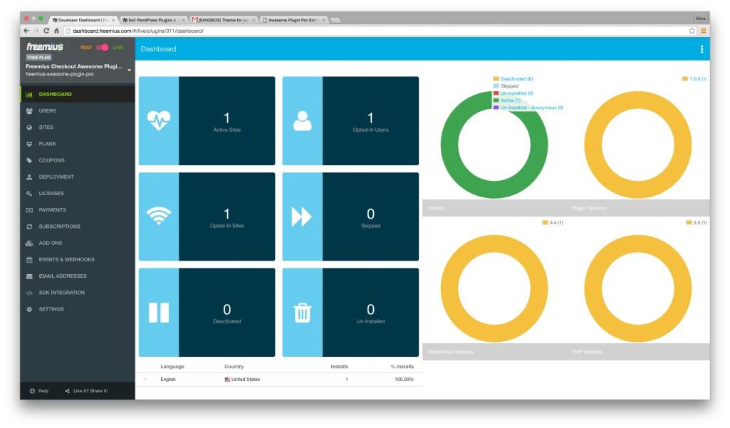 Freemius Checkout Analytics Dashboard