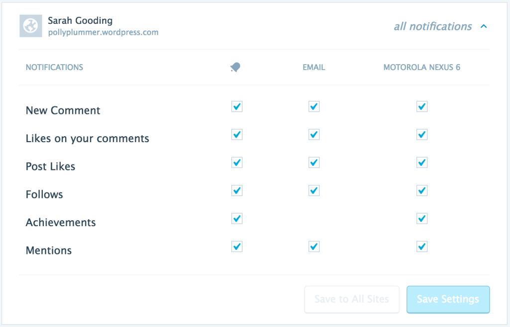 https://wptavern.com/wordpress-com-launches-browser-notifications
