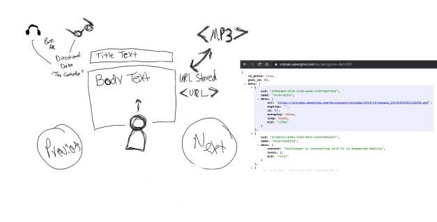 sketch of Bose AR blog reader.