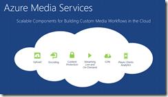 azure-media-services[1]