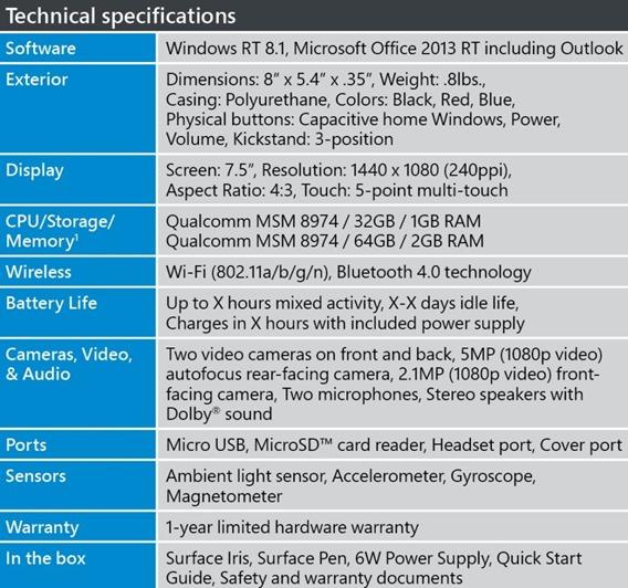 Microsoft-Surface-Mini-Specs-959x900