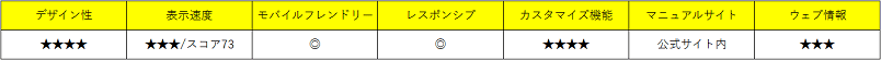Xeory Base(ゼオリーベース)