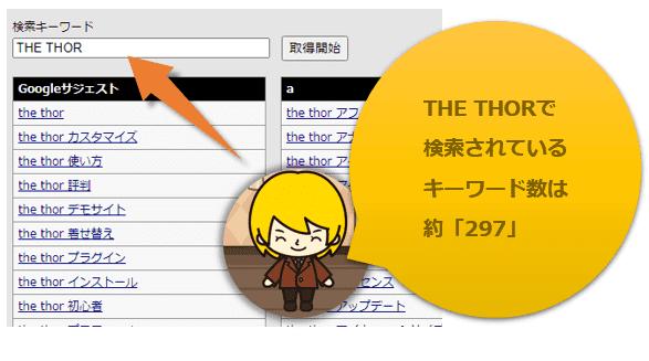 alt=THE THOR-ウェブ検索キーワード数