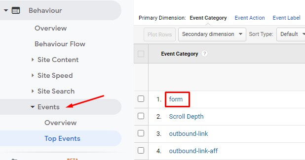 track form conversion in Google Analytics