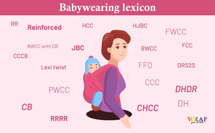 Babywearing lexicon