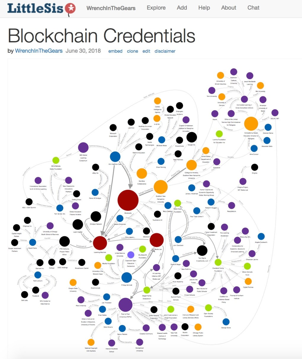 Blockchain Credentials