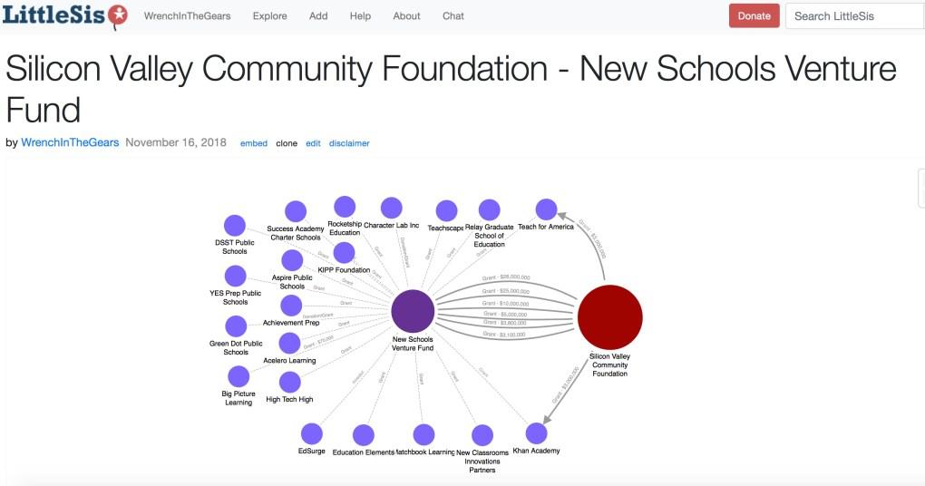SVCF New Schools Venture Fund