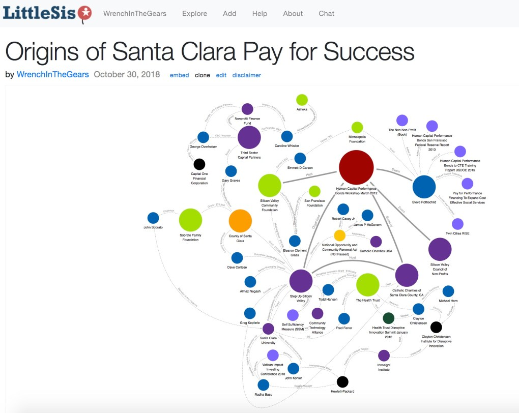 origins of santa clara pay for success