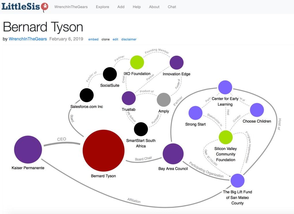 Bernard Tyson