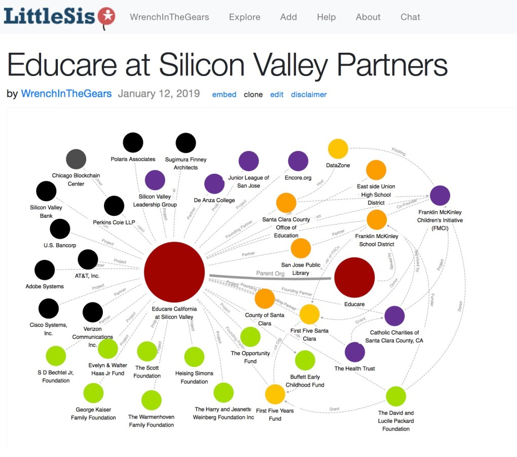 Educare Partners Silicon Valley