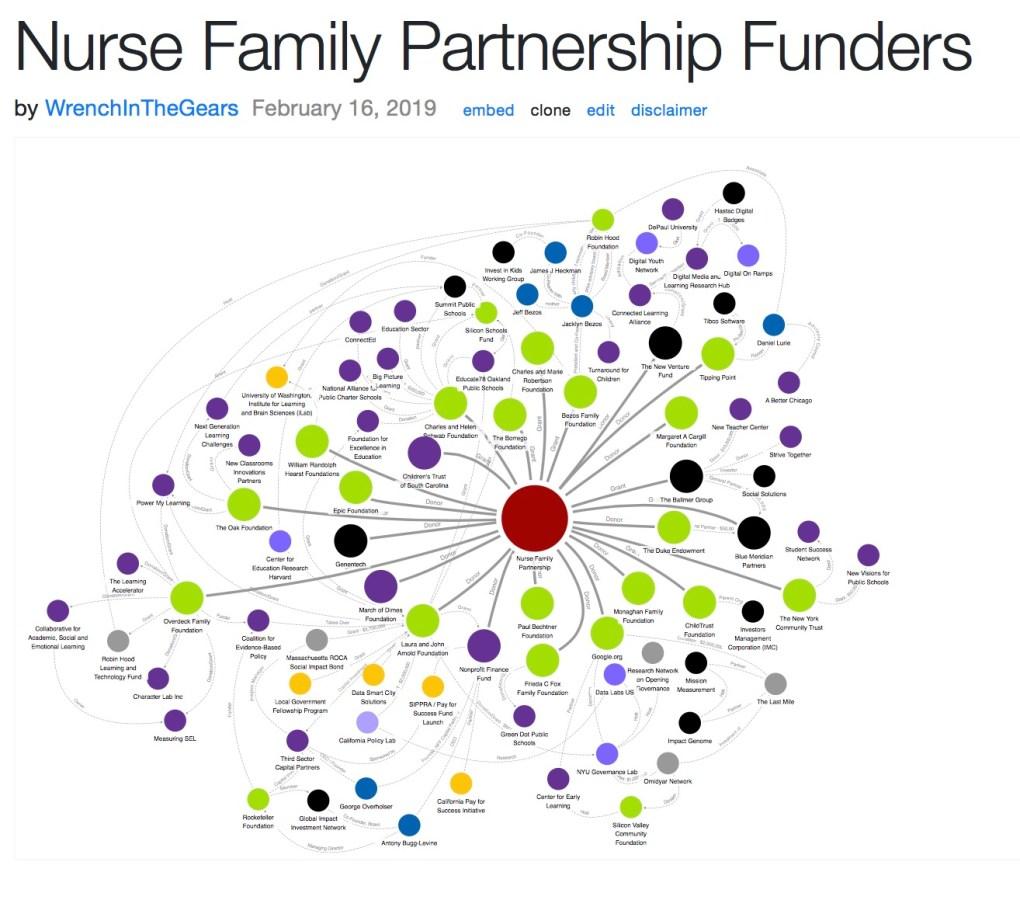 Nurse Family Partnership Funders