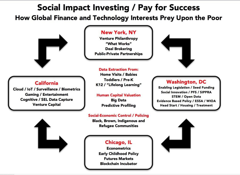 Human Capital Infographic