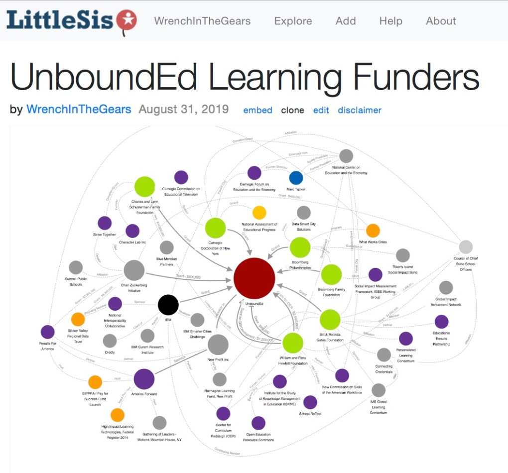 UnboundEd Learning Funders