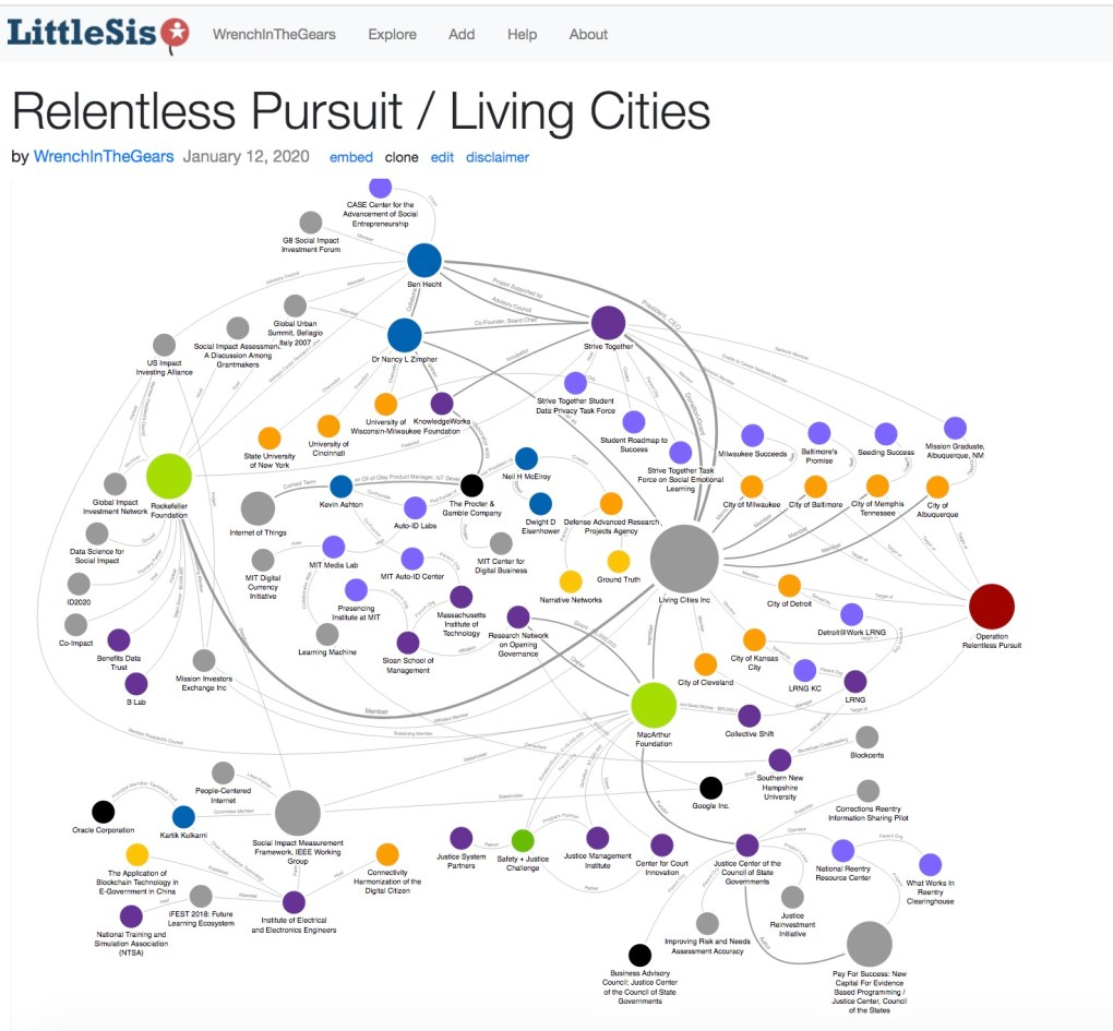 Relentless Pursuit Living Cities