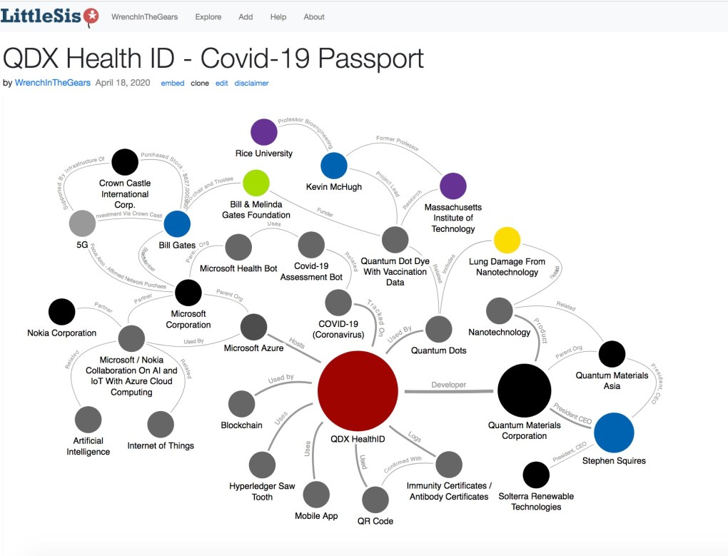 QDX Health Passport Blockchain