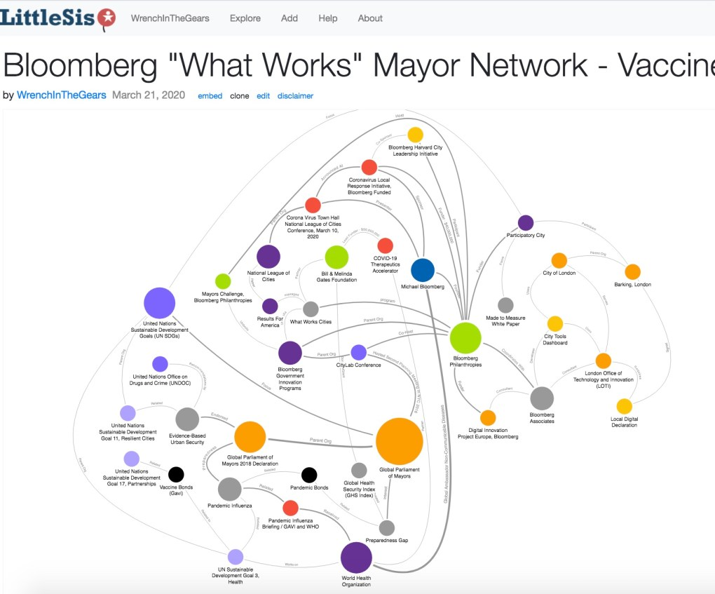 Bloomberg What Workds Mayors